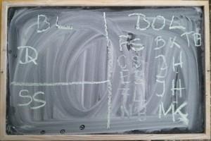 Aufstieg in die BOL 2012